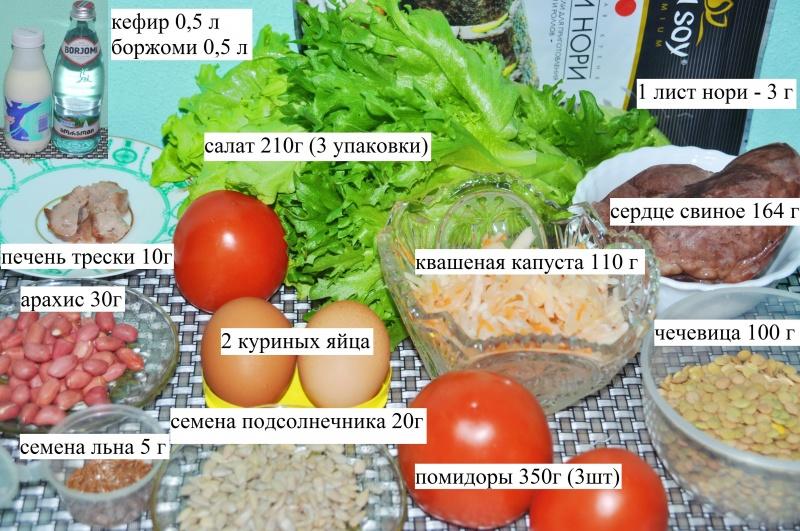 книга рацион питания