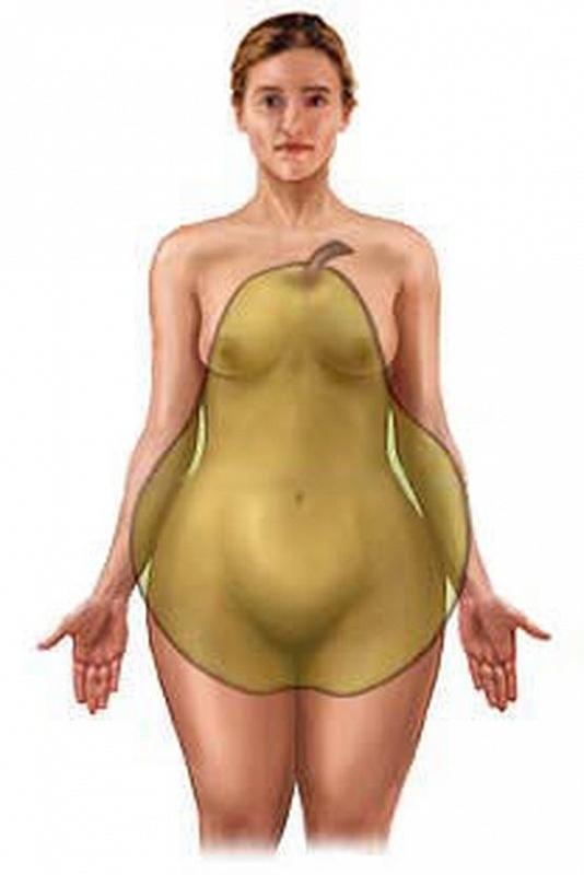 Противопоказания при пластике груди